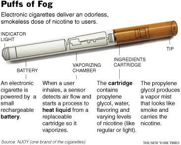 Banned Smoke Shipments