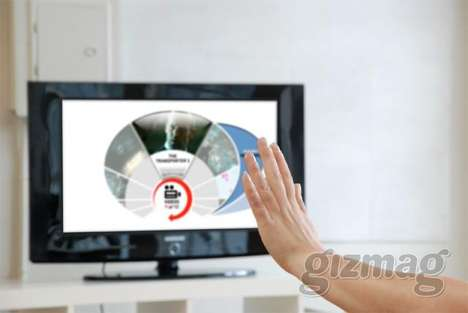 Gesture-Controlled TVs