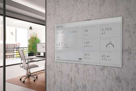 Digital Workplace Displays