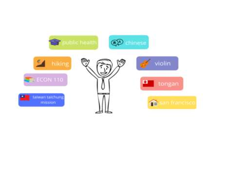 Connective Collegiate Apps