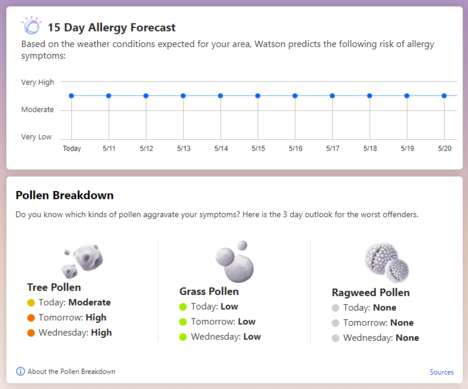 AI-Powered Allergy Apps