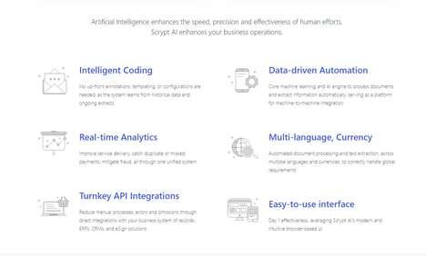 AI-Driven Invoicing Technologies