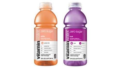 Functional Flavored Water Drinks
