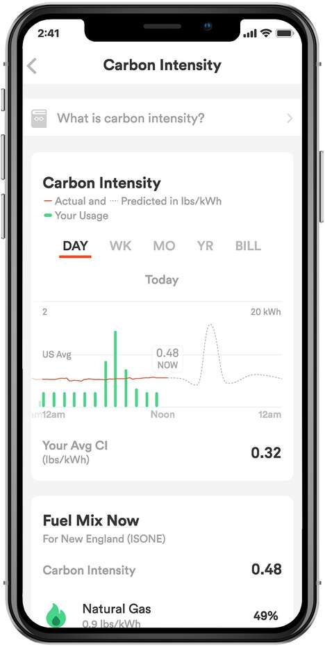 Carbon-Reducing Apps