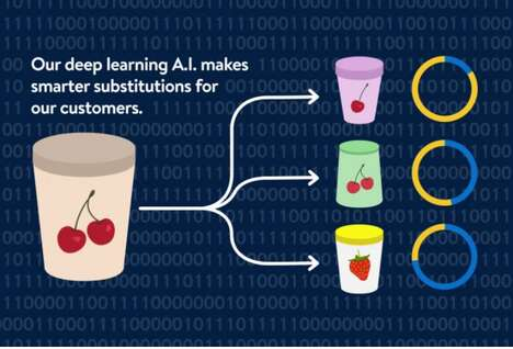 AI-Integrated Retail Systems