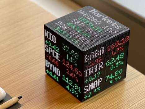 Real-Time Market Price Trackers
