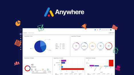 All-in-One Project Management Tools