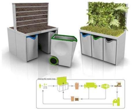 59 Composting Innovations