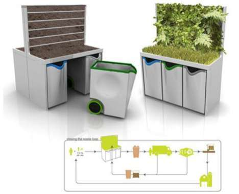 59 Composting Innovations