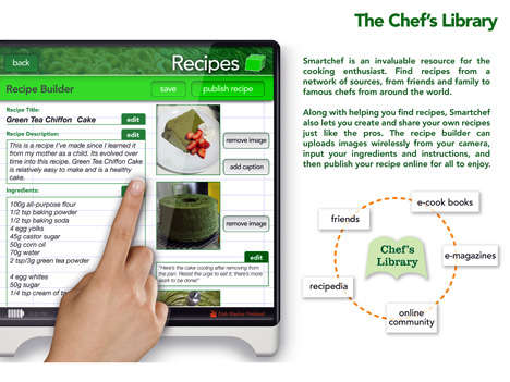 Computerized Cooking Classes