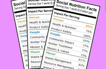 Social Nutrition Labels