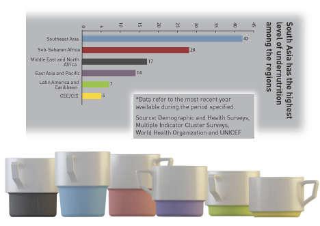 Awareness Ceramics