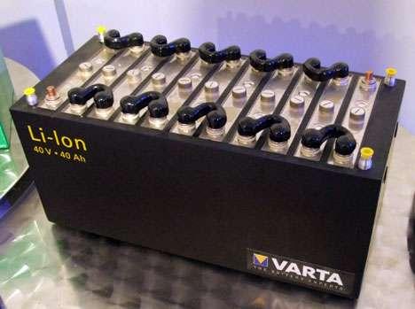 Wealth-Inducing Batteries