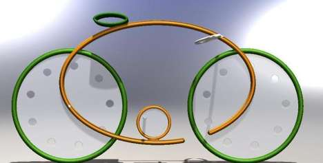 Circular Cycles