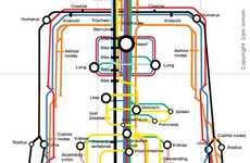 Anatomical Subway Maps