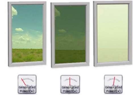 Power-Generating Windows