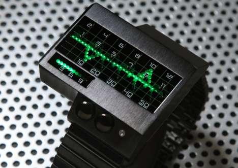 EKG Timepieces