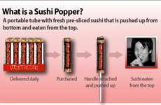 Sushi Push Pops - The Pre-Rolled Sushi Popper is Like a Savory Push-Up Popsicle