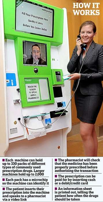 Medical Vending Machines