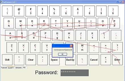Eye Passwords