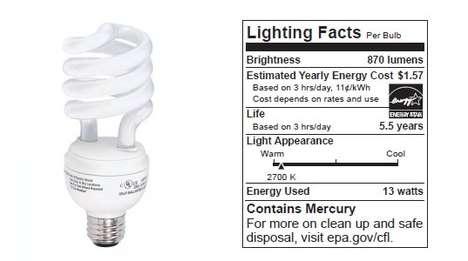 Illuminating Lighting Labels
