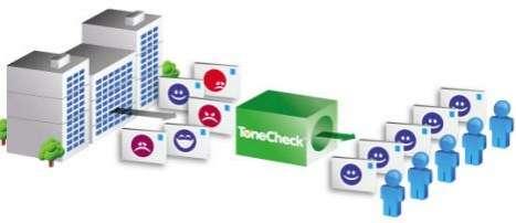 Online Etiquette Checkers