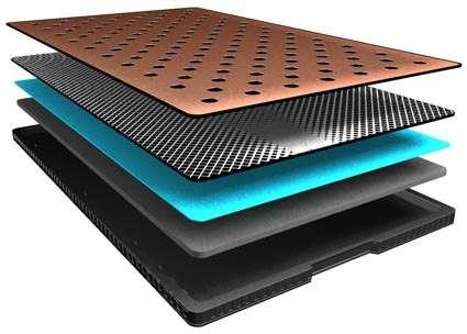 Enhanced Eco Batteries