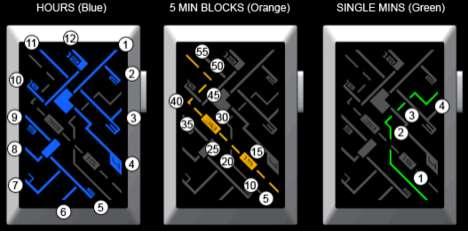Traffic Grid Timepieces