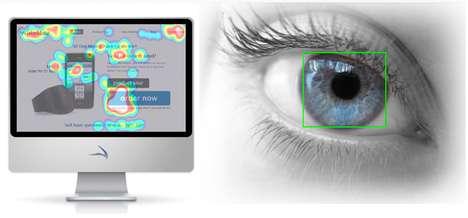 Affordable Eye Motion Startups