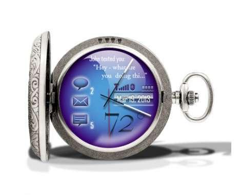 50 Classic Watch Designs