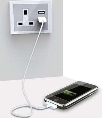 USB Wall Sockets