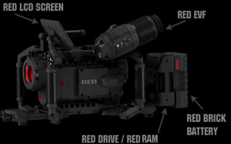 Red Digital Cinema