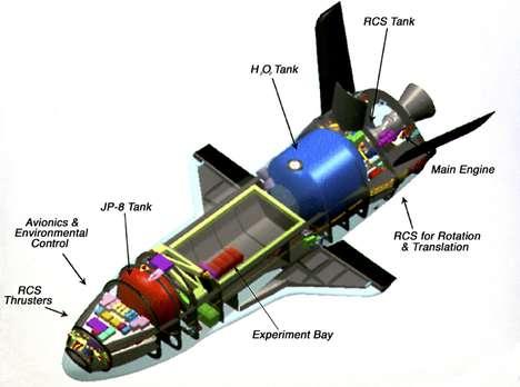 Secretive Spaceship Landings