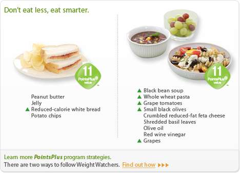 Factual Dieting Upgrades - Weight Watchers Adds a New Grading System to Soothe the Body