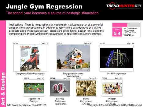 Art & Design Trend Report