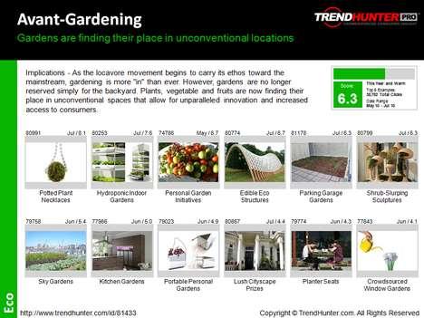 Eco Trend Report