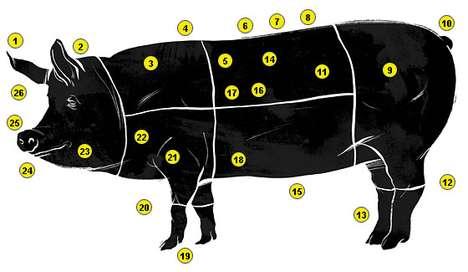Piggy Taste Tours