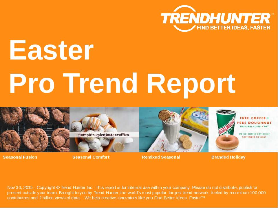 Easter Trend Report Research