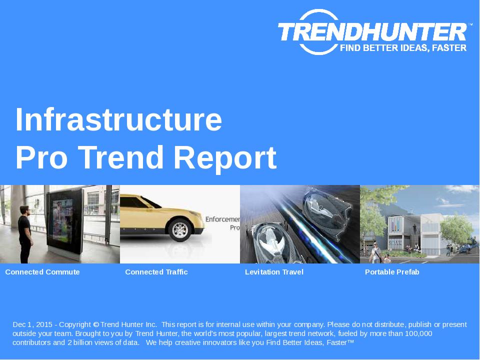 Infrastructure Trend Report Research