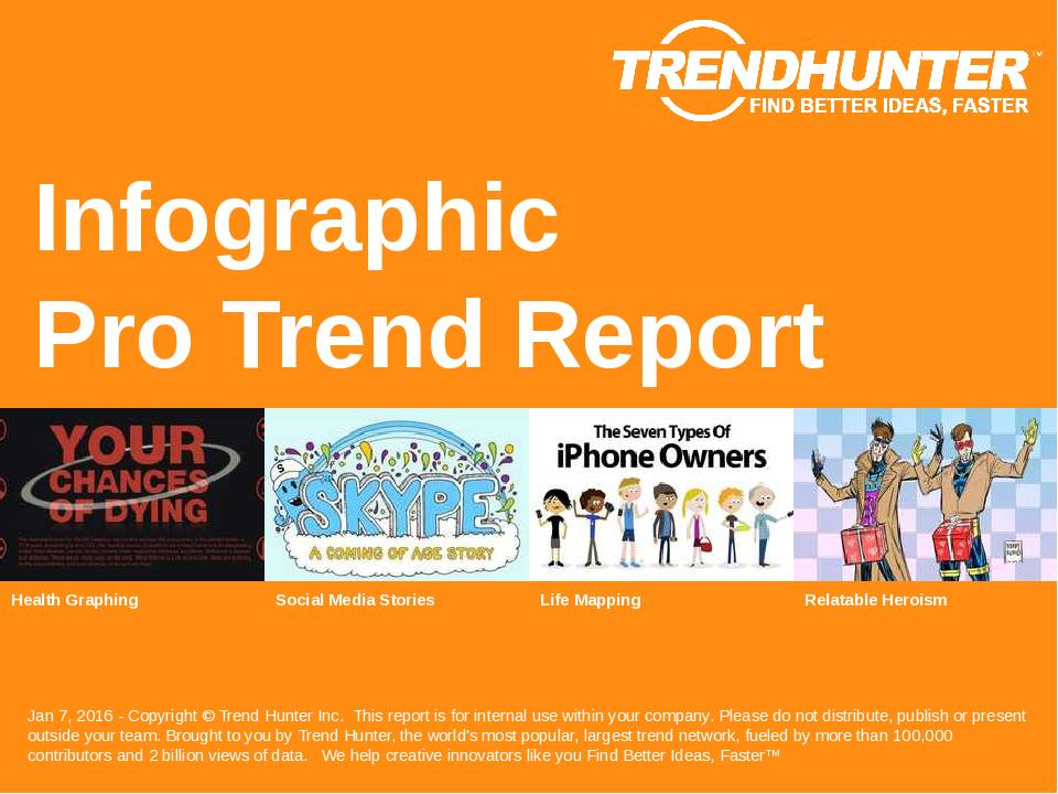 Infographic Trend Report Research