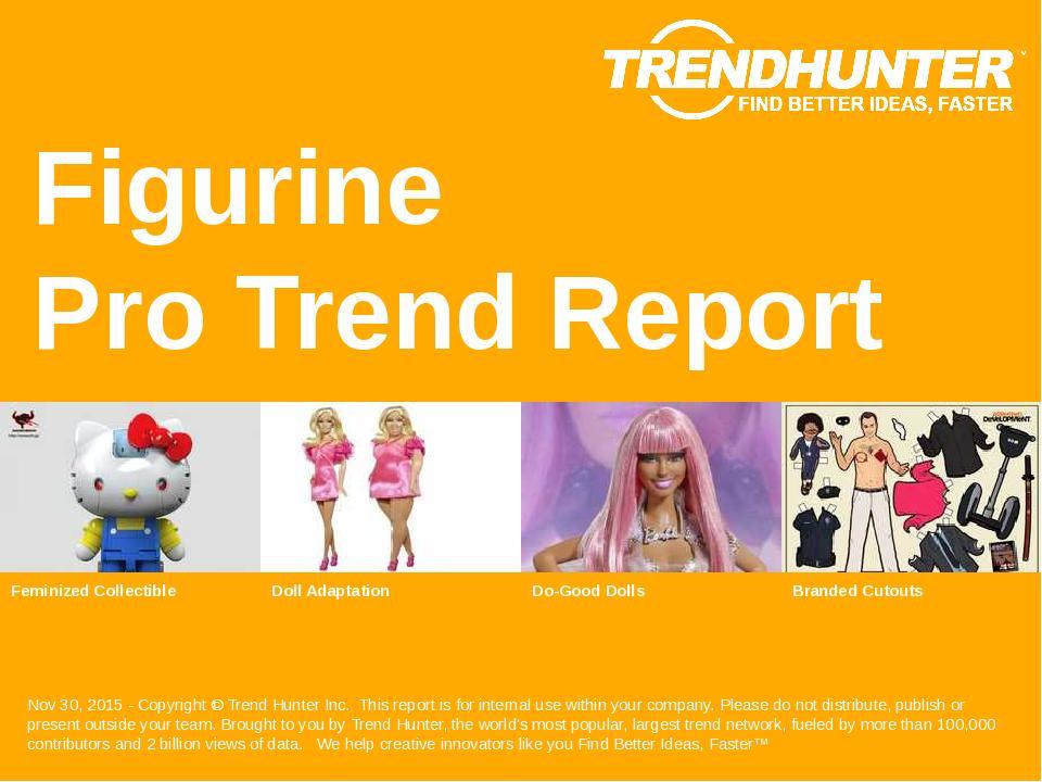 Figurine Trend Report Research