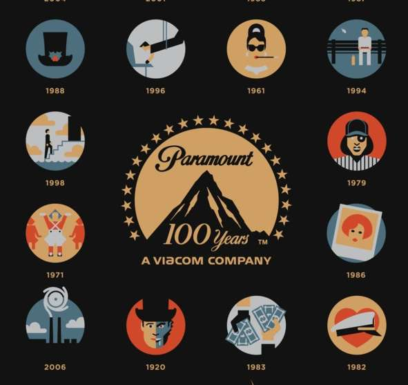 Celebratory Iconic Movie Posters 100 Years Of Paramount
