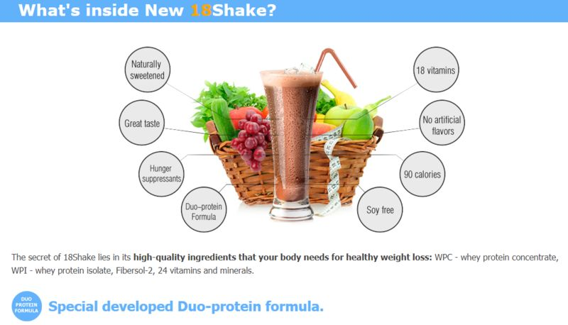 Natural Appetite-Suppressing Shakes