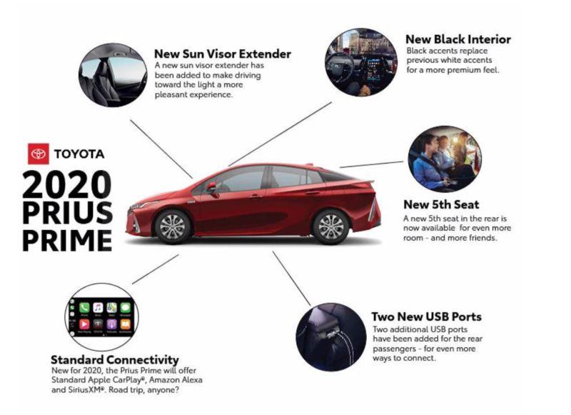 Ultra-Efficient Tech-Rich Vehicles