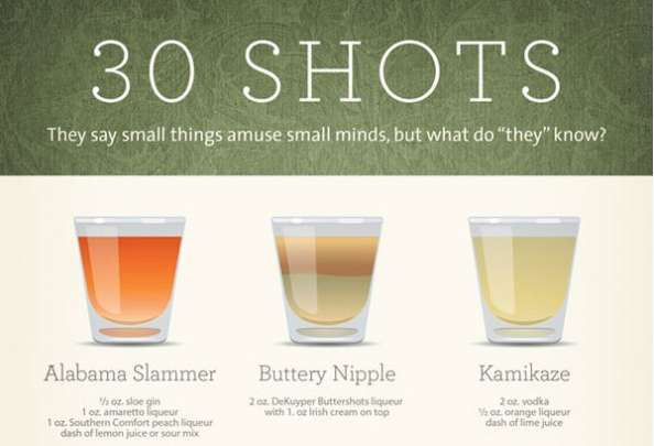 Alcoholic Shooter Infographics