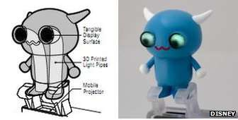 Glowing Printable Toys
