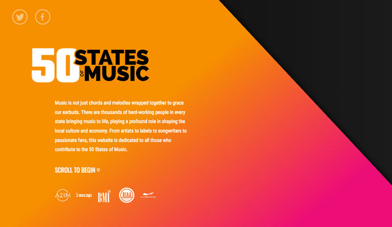 Interactive Music Education Websites