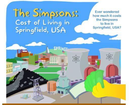 Cartoon Living Cost Charts