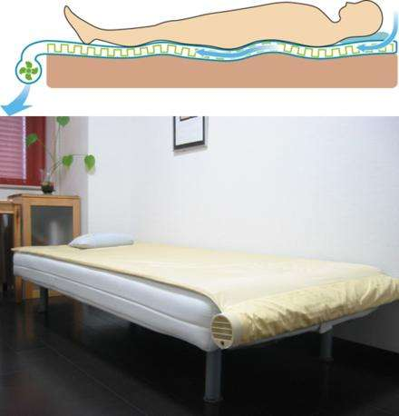 Air Conditioned Bed