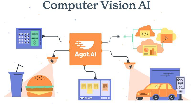 Fast-Food AI Start-Ups